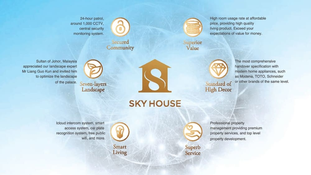 Sky-House-Features-update